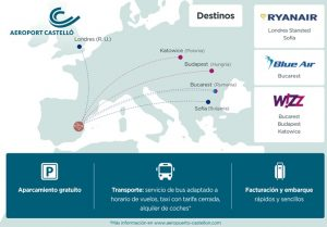 Vuelos aeropuerto de Castellón